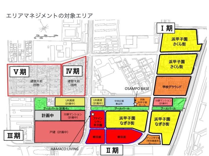 図:エリアマネジメント対象エリア。浜甲子園さくら街や浜甲子園なぎさ街など。今後近隣の建て替え前団地もマネジメントの対象とする予定です。